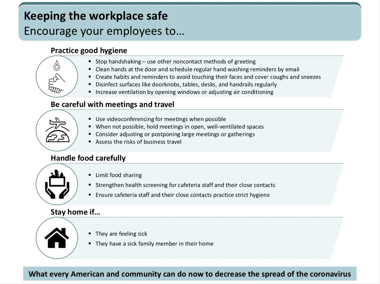 Keeping the Home Safe graphic from the CDC